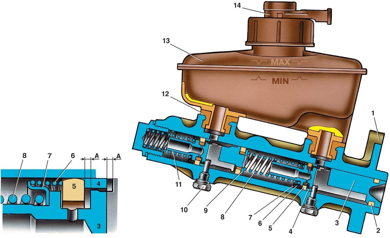 Фото №18 - устройство главного тормозного цилиндра ВАЗ 2110