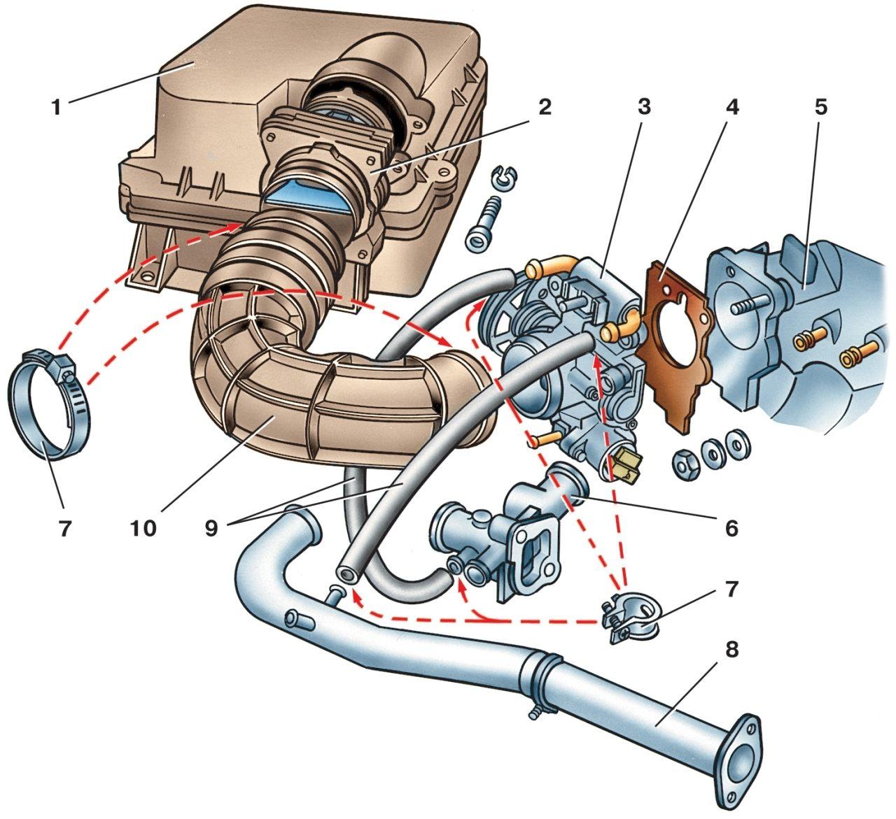 Как Обратного моКак сделать изотермический Ремонт гур